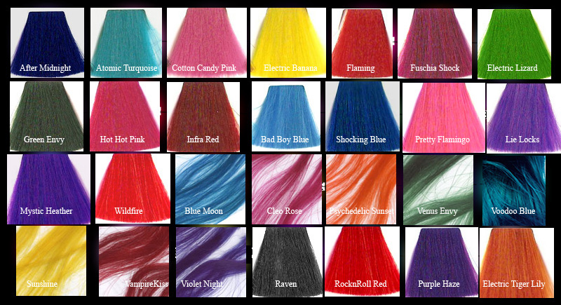 Blue Hair 30 Blue Hair Color Ideas  Blue Hair  Pink
